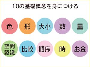 10の基礎